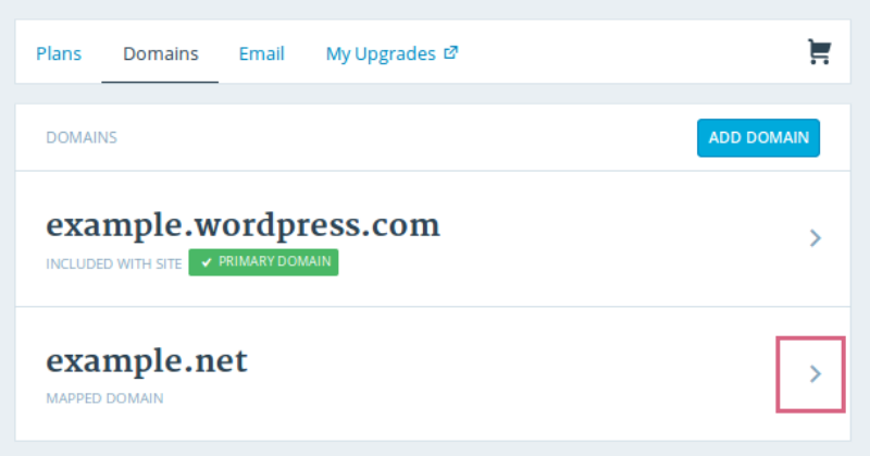 domain wordpress