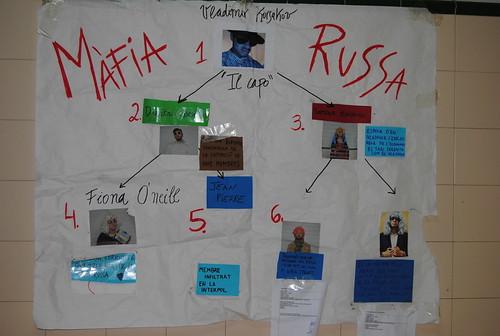 La mafia russa