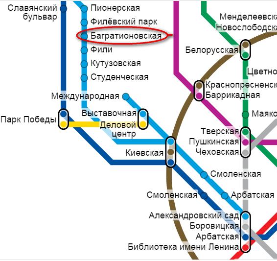 """Станция метро """""""