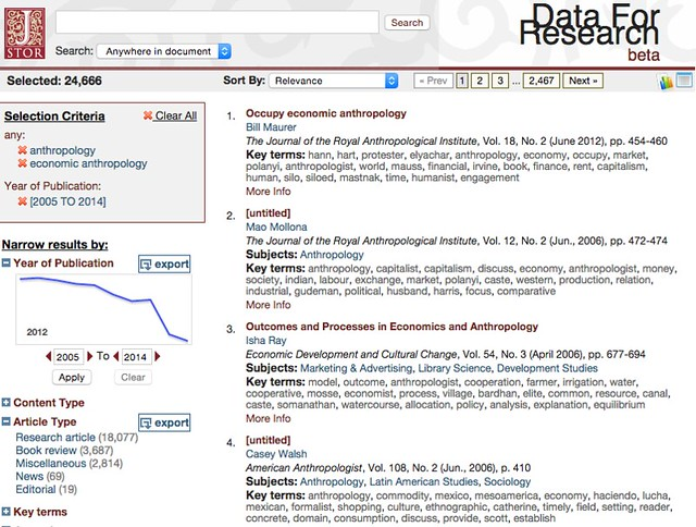 DfR JSTOR search results for economic anthropology