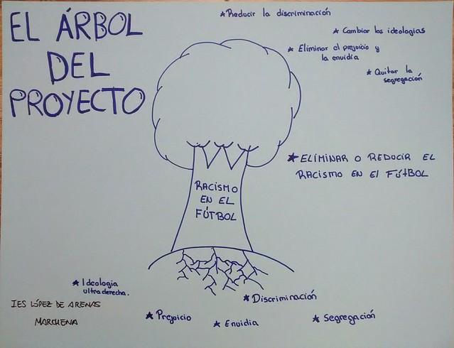 Arboles Marchena (13)