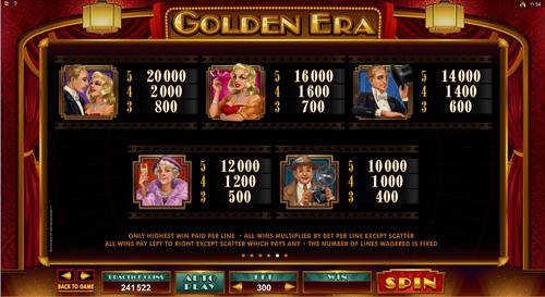 free Golden Era slot payout