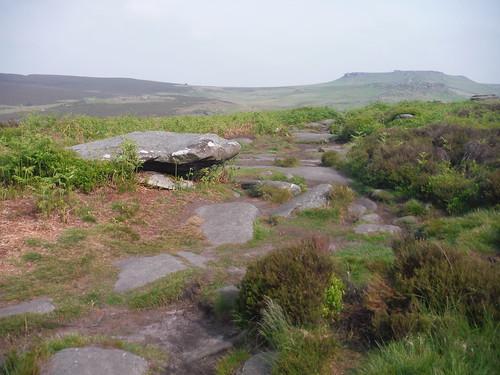 Path from The Fox House Inn through Burbage Moor