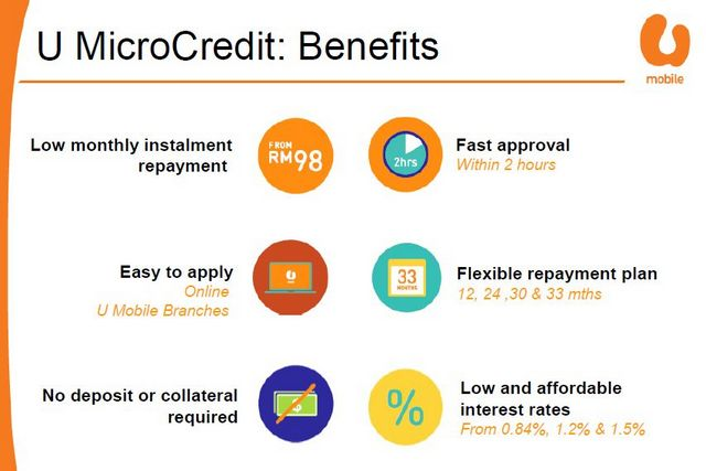 Umicrocredit-Benefits-U-Mobile