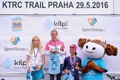 Kilpi Trail Running Cup Praha