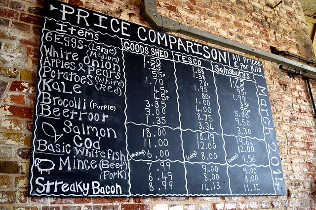 Price Comparison at The Goods Shed, Canterbury