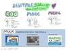 Digitale Bildungsinnovationen - Kursangebote dazu
