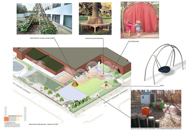mvcs-playground2
