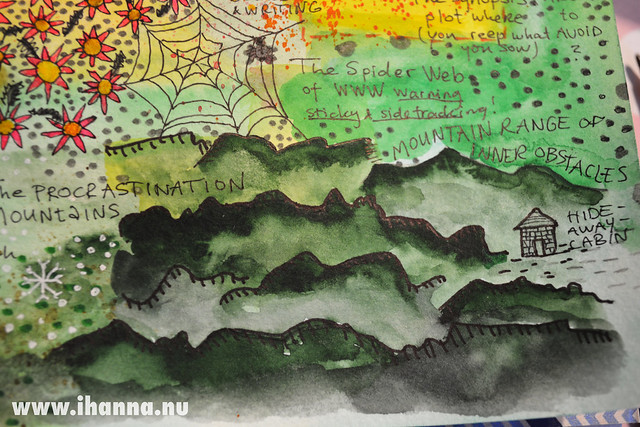 Writing Map Detail: the Procrastination Mountains