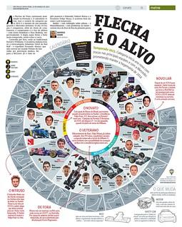Fórmula 1 - Metro SP / 2015