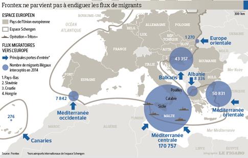 15d20 LFigaro Fronteras Europa Inmigración Uti 485
