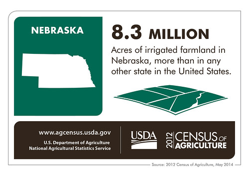 Nebraskan farmers and ranchers sold more than $23 billion worth of agricultural products in 2012.  Check back next Thursday for another state spotlight from the 2012 Census of Agriculture.