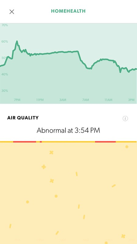 Canary HomeHealth air quality