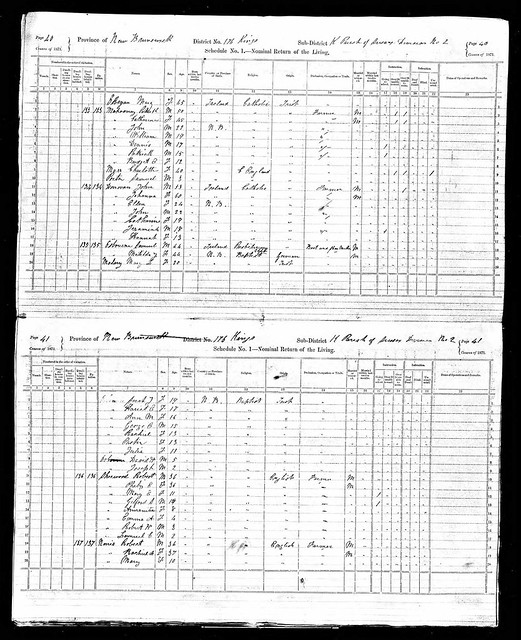 David Hilgriff Osoborne and family Canadian census 1871