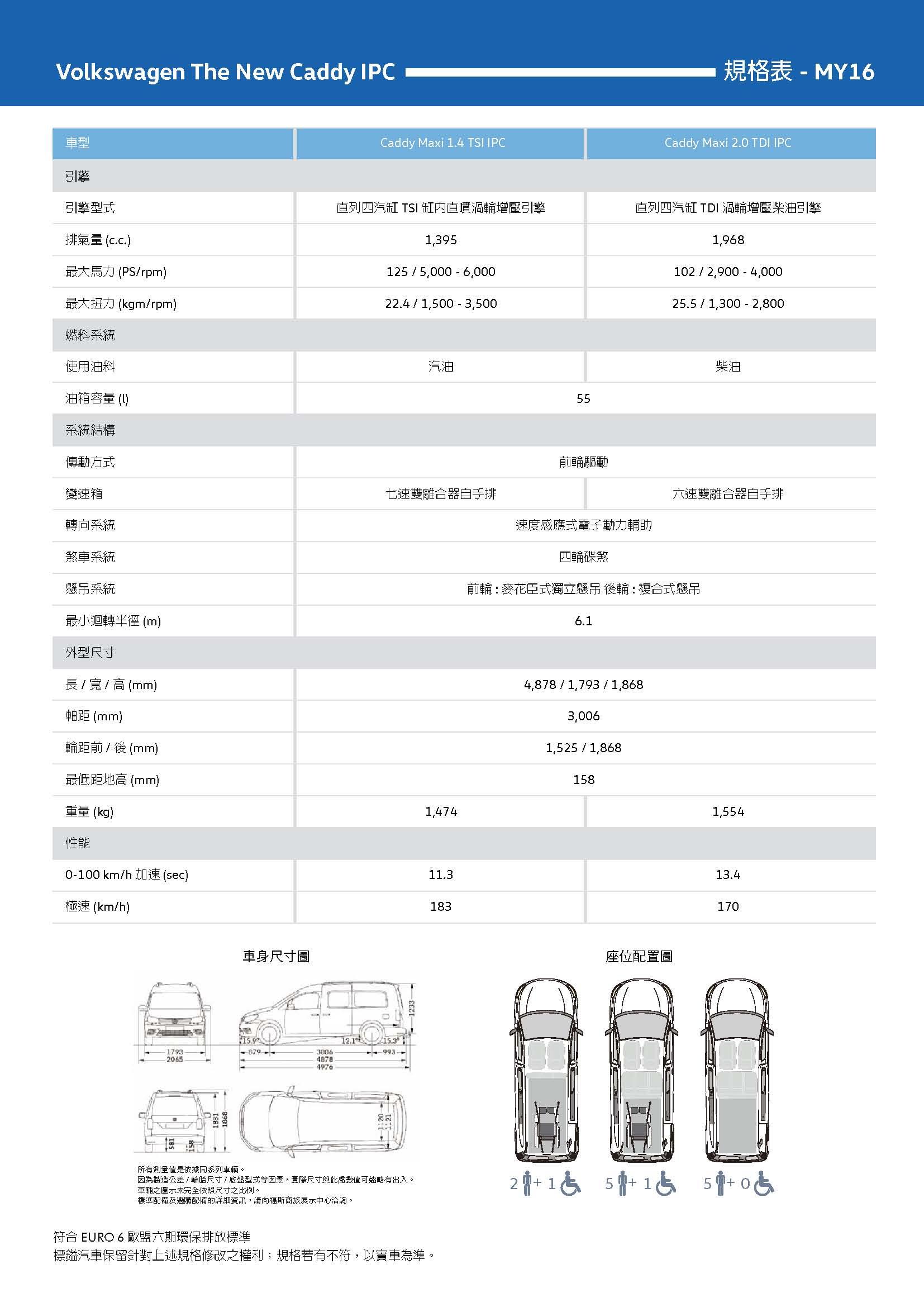 The New Caddy IPC 規配表_頁面_3