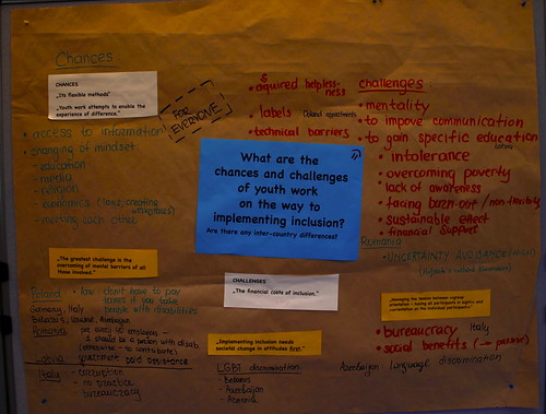 Diskussionspunkte World Café