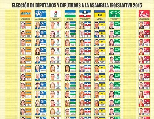 ElSal2015 ballot image