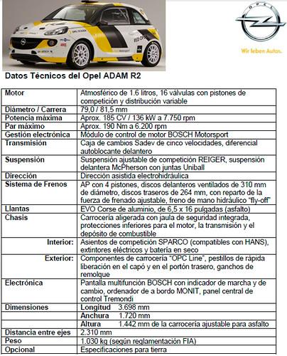 Datos Tecnicos Opel Adam R2 2015