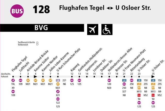 Dicas de Viagem Berlim