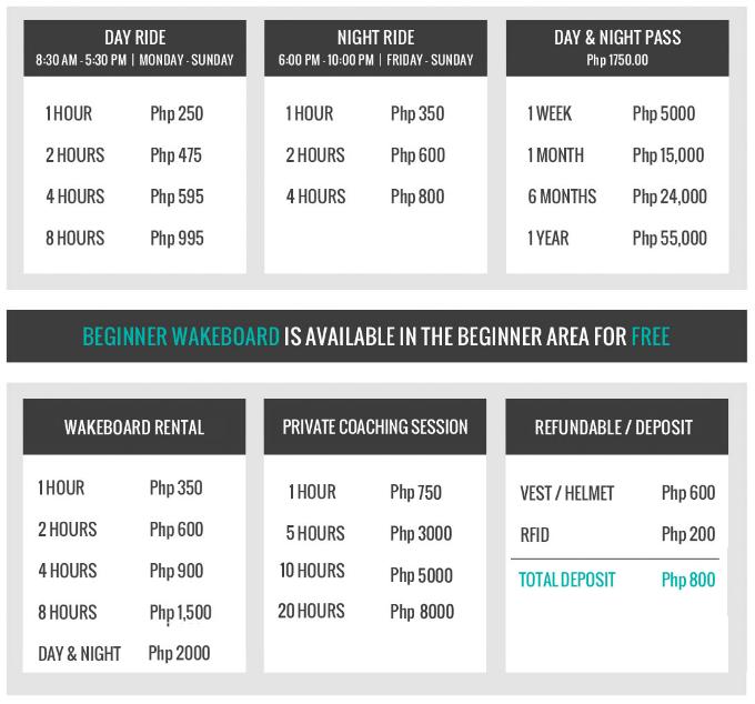 republic wakepark fees