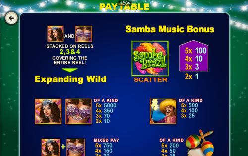 free Samba Brazil Mobile slot payout