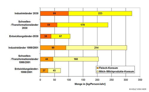 Abb-holzvonhier-Energie-25