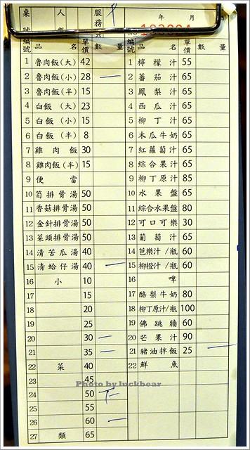 丸林滷肉飯台北雙城街015-DSC_0466