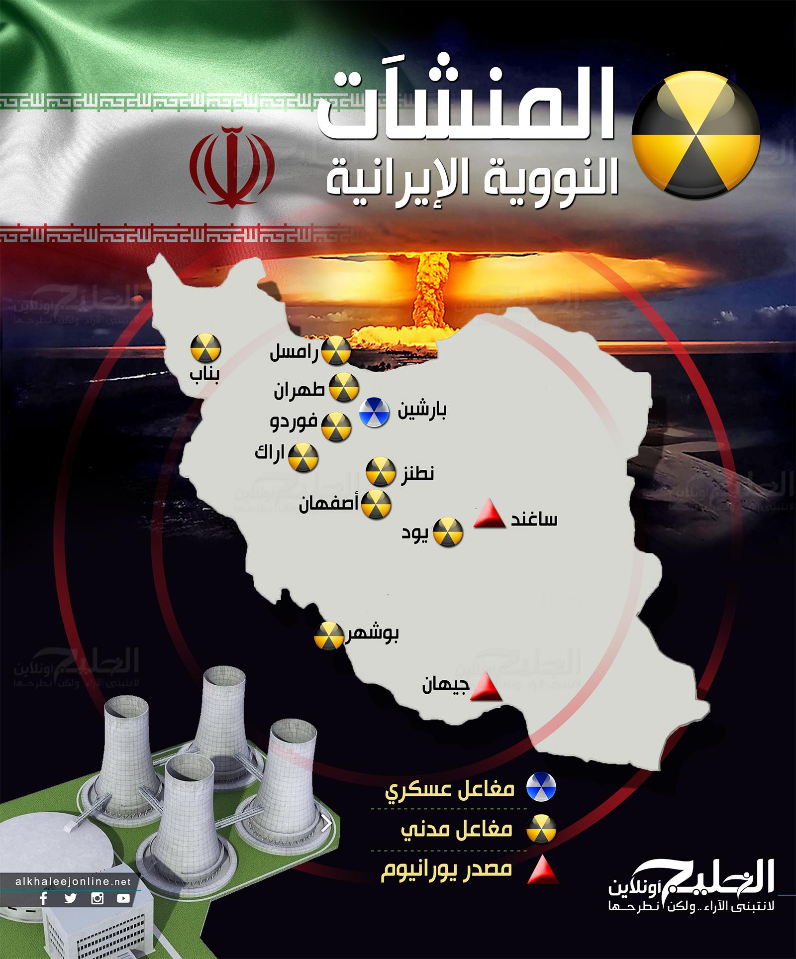 Iran nuclear infograph