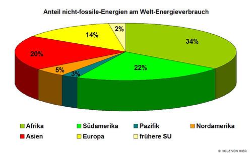 Abb-holzvonhier-Energie-3
