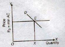 part a q7