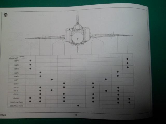Ouvre boîte Shenyang J-8 II Finback B [Trumpeter 1/48] 16712656209_dd0e232c1f_o