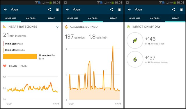 yoga and the fitbit