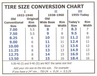 Tire sizes for FH rim - Farmall & International Harvester ...