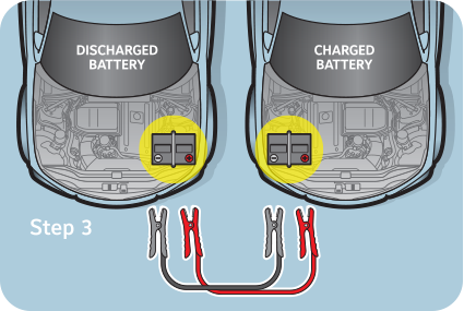jumper cable hook up sequence Find the batteries and their terminals each battery has two metal terminals one is marked positive (+), the other negative (-) there are also positive and negative cables in the jumper cable set the red one is positive (+), the black one is negative (-) never connect the red cable to the negative battery terminal or a vehicle.