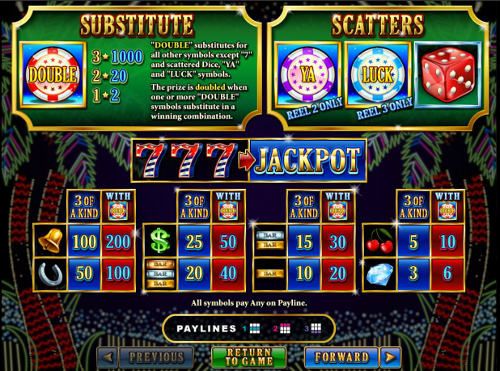 free Double Ya Luck! slot game payout