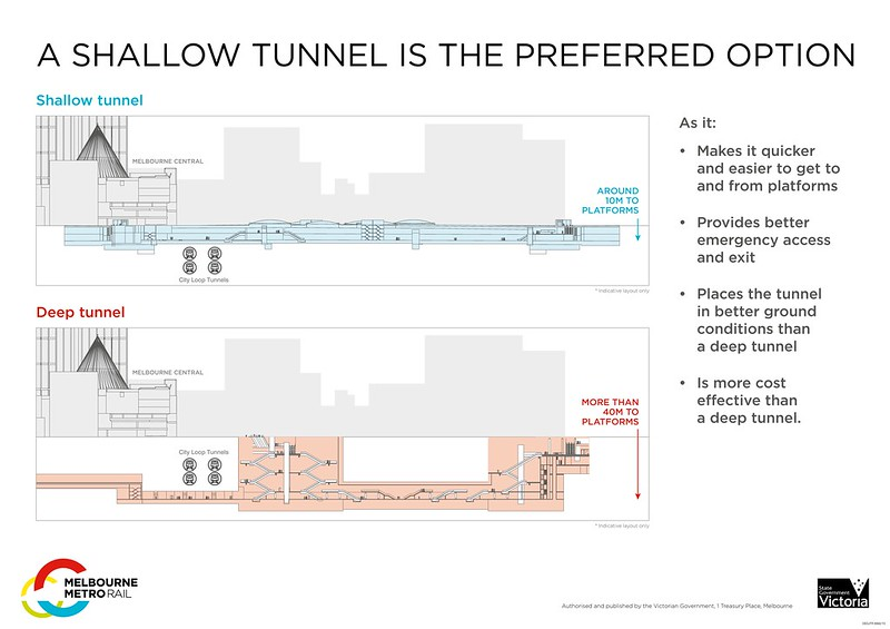 MMRP tunnel depth infographic
