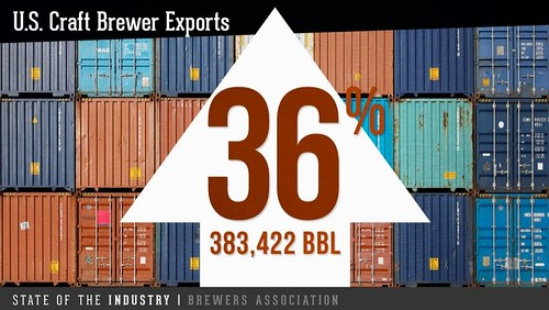 U.S. Craft Beer Exports 2014
