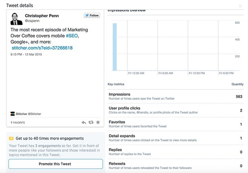 Tweet_Activity_analytics_for_cspenn 2.jpg