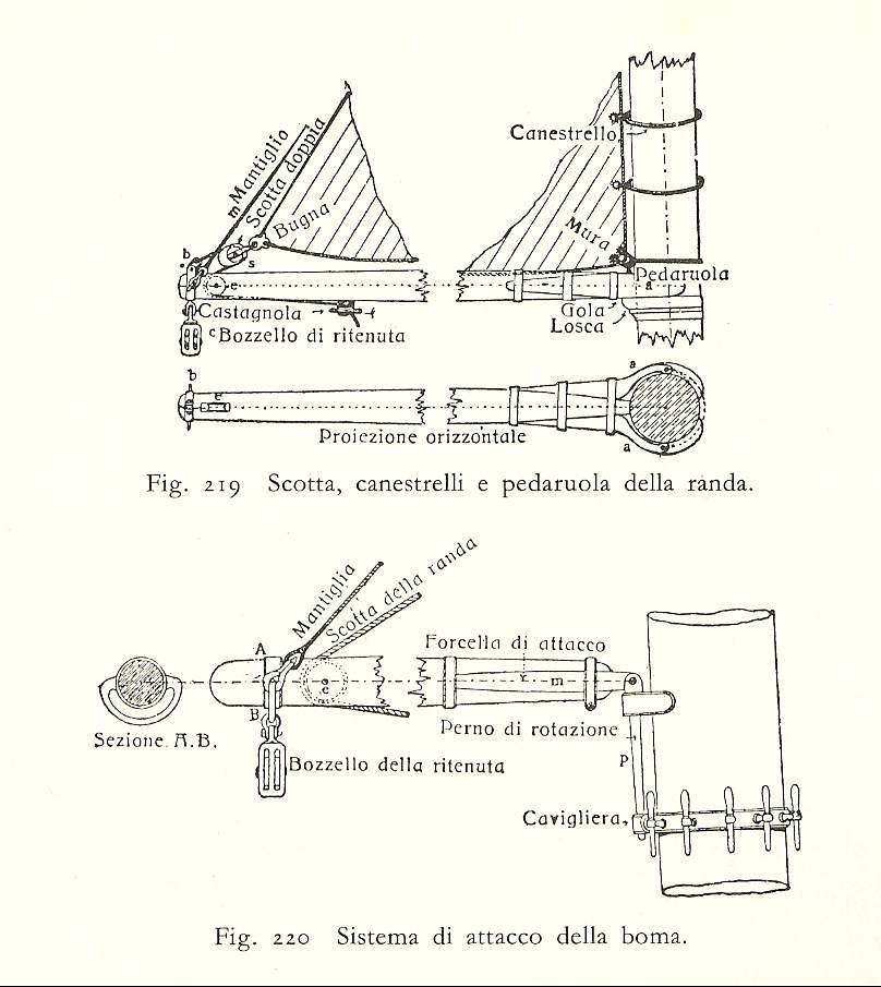 costruzione di goletta, liberamente ispirata a piroscafo cannoniera del XIX secolo - Pagina 3 16899686037_a748884e44_b