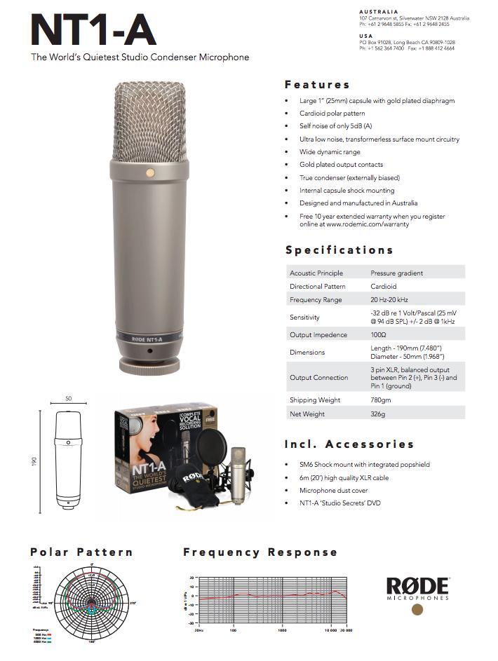 pm availability rode microphones n end 2 22 2020 2 52 pm. Black Bedroom Furniture Sets. Home Design Ideas