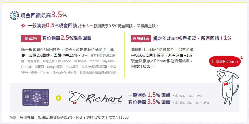 25 台新銀行x RICHART @GoGo悠遊御璽卡