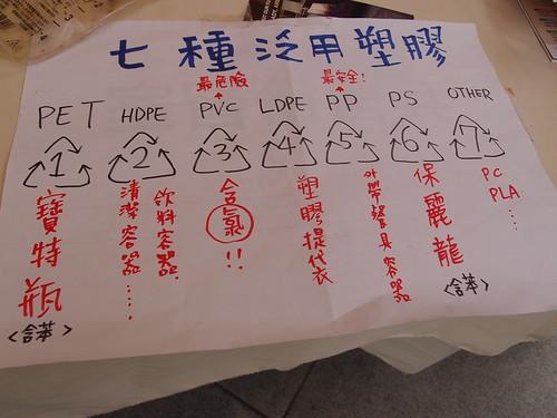 看守台灣協會在現場介紹生活中7種泛用塑膠。翻攝:詹嘉紋。