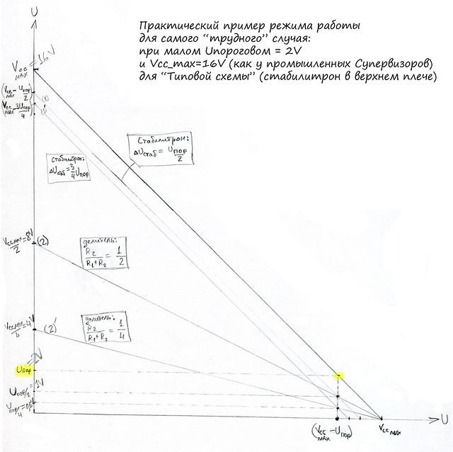 Рис.5 - Пример режима работы при малом Uпор. (самый трудный случай) для Типовой схемы Рис.1