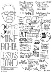 3 Days with Mike Rohde - Lessons Learned