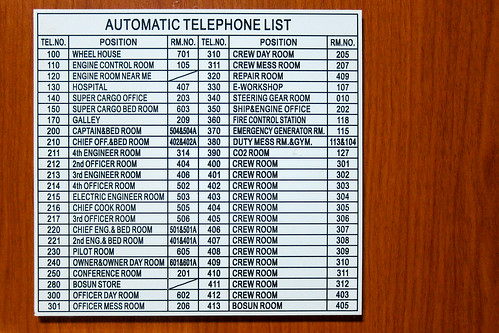 Cargo ship telephone list