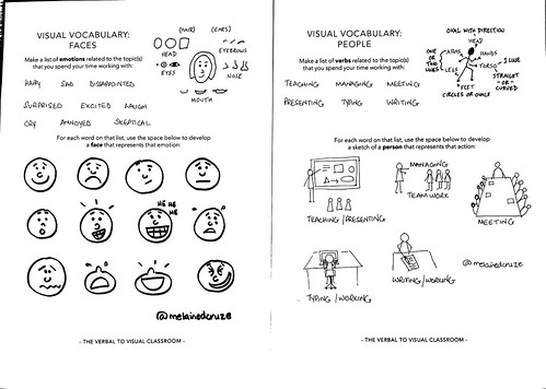Visual vocabulary: Faces & People