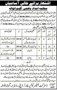 Local Department Gujranwala Jobs 2016