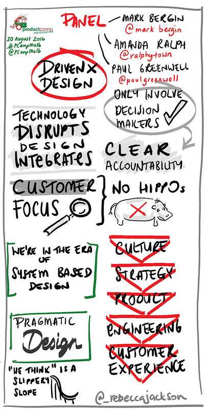 Panel - Driven X Design