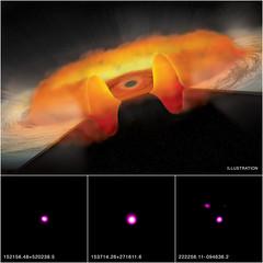 3 Quasars