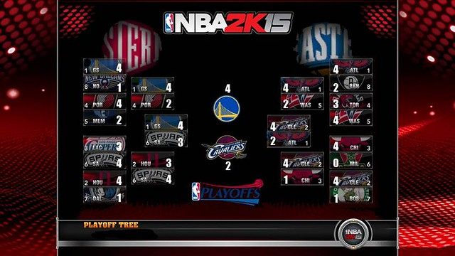 NBA 2K15 Playoff Sim Bracket